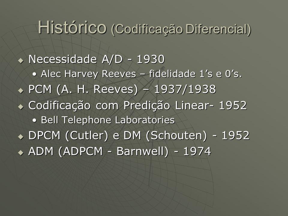 Histórico (Codificação Diferencial)  Necessidade A/D - 1930 Alec Harvey Reeves – fidelidade 1's e 0's.Alec Harvey Reeves – fidelidade 1's e 0's.