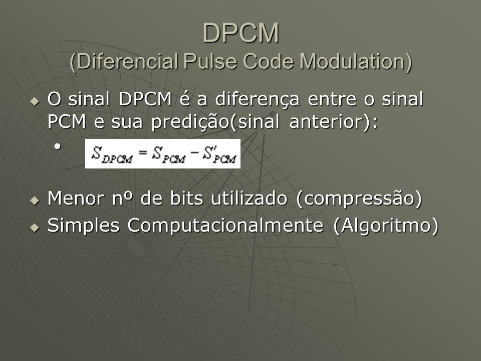 DPCM (Diferencial Pulse Code Modulation)  O sinal DPCM é a diferença entre o sinal PCM e sua predição(sinal anterior):  Menor nº de bits utilizado (compressão)  Simples Computacionalmente (Algoritmo)