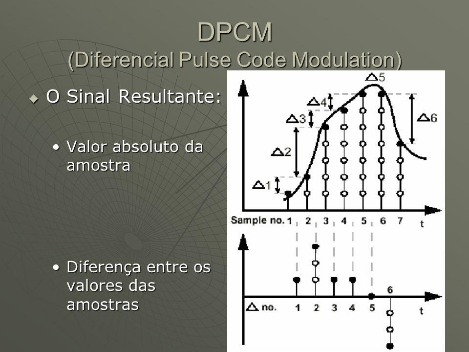 DPCM (Diferencial Pulse Code Modulation)  PCM X DPCM DPCM