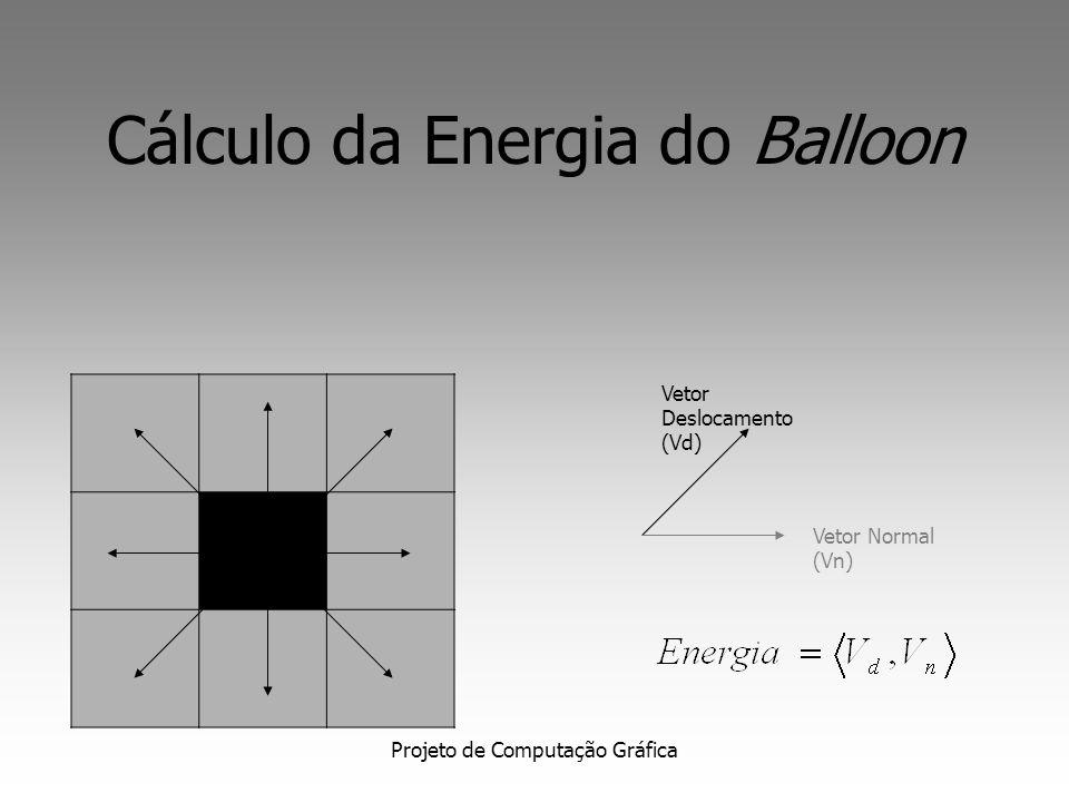 Projeto de Computação Gráfica Cálculo da Energia do Balloon Energia abordada como trabalho para realizar um deslocamento W = deslocamento x força Forç