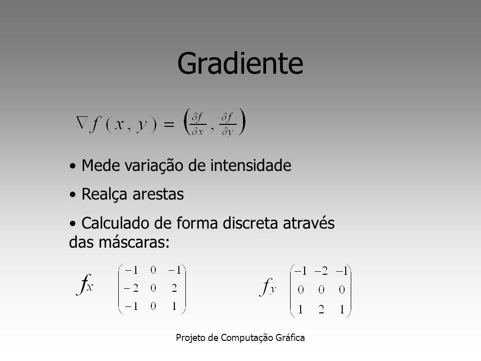 Projeto de Computação Gráfica Cálculo da Energia do Balloon Vetor Normal (Vn) Vetor Deslocamento (Vd)