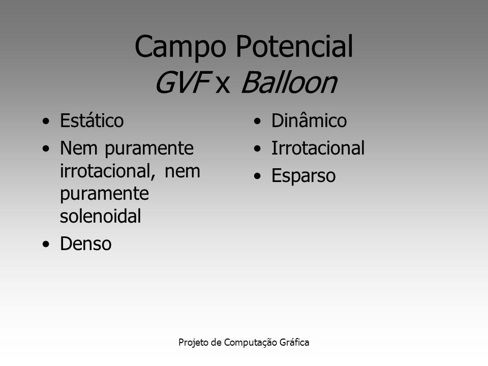Projeto de Computação Gráfica GVF - Características Consegue convergir sobre formas côncavas; Em termos de distância do objeto, é pouco sensível à ini