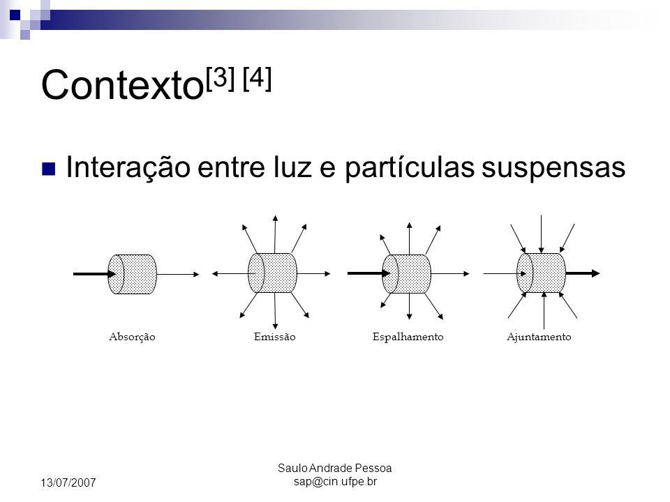 Saulo Andrade Pessoa sap@cin.ufpe.br 13/07/2007 Contexto [3] [4] Interação entre luz e partículas suspensas AbsorçãoEmissãoEspalhamentoAjuntamento