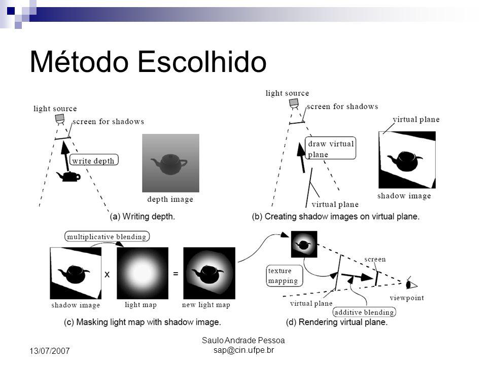 Saulo Andrade Pessoa sap@cin.ufpe.br 13/07/2007 Método Escolhido