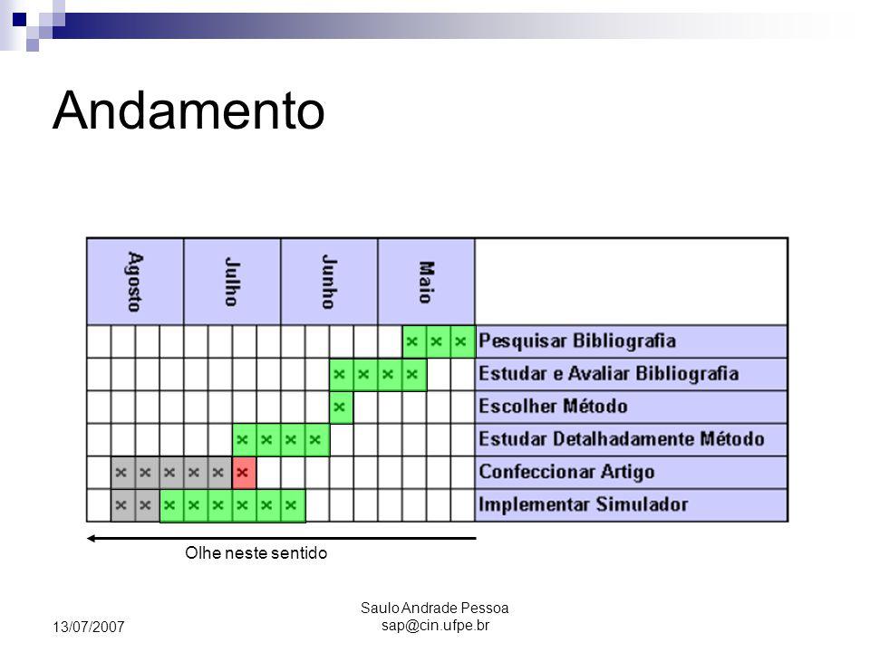 Saulo Andrade Pessoa sap@cin.ufpe.br 13/07/2007 Andamento Olhe neste sentido