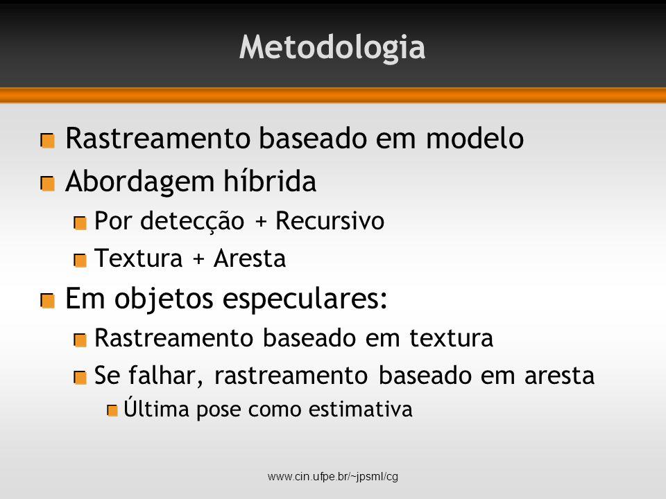 Metodologia Rastreamento baseado em modelo Abordagem híbrida Por detecção + Recursivo Textura + Aresta Em objetos especulares: Rastreamento baseado em textura Se falhar, rastreamento baseado em aresta Última pose como estimativa www.cin.ufpe.br/~jpsml/cg