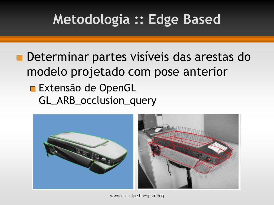 Metodologia :: Edge Based Determinar partes visíveis das arestas do modelo projetado com pose anterior Extensão de OpenGL GL_ARB_occlusion_query www.cin.ufpe.br/~jpsml/cg