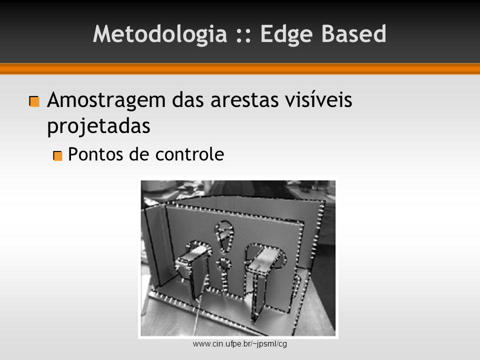 Metodologia :: Edge Based Amostragem das arestas visíveis projetadas Pontos de controle www.cin.ufpe.br/~jpsml/cg