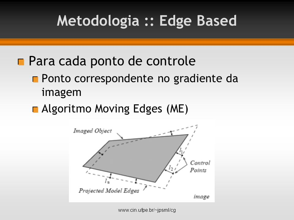 Metodologia :: Edge Based Para cada ponto de controle Ponto correspondente no gradiente da imagem Algoritmo Moving Edges (ME) www.cin.ufpe.br/~jpsml/cg