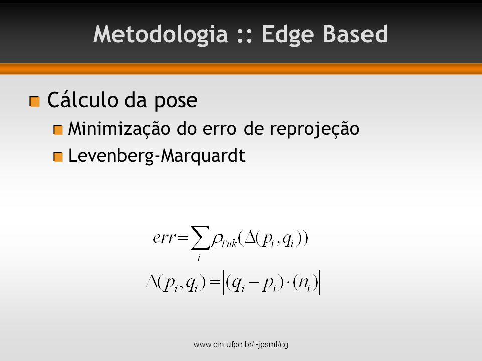 Metodologia :: Edge Based Cálculo da pose Minimização do erro de reprojeção Levenberg-Marquardt www.cin.ufpe.br/~jpsml/cg
