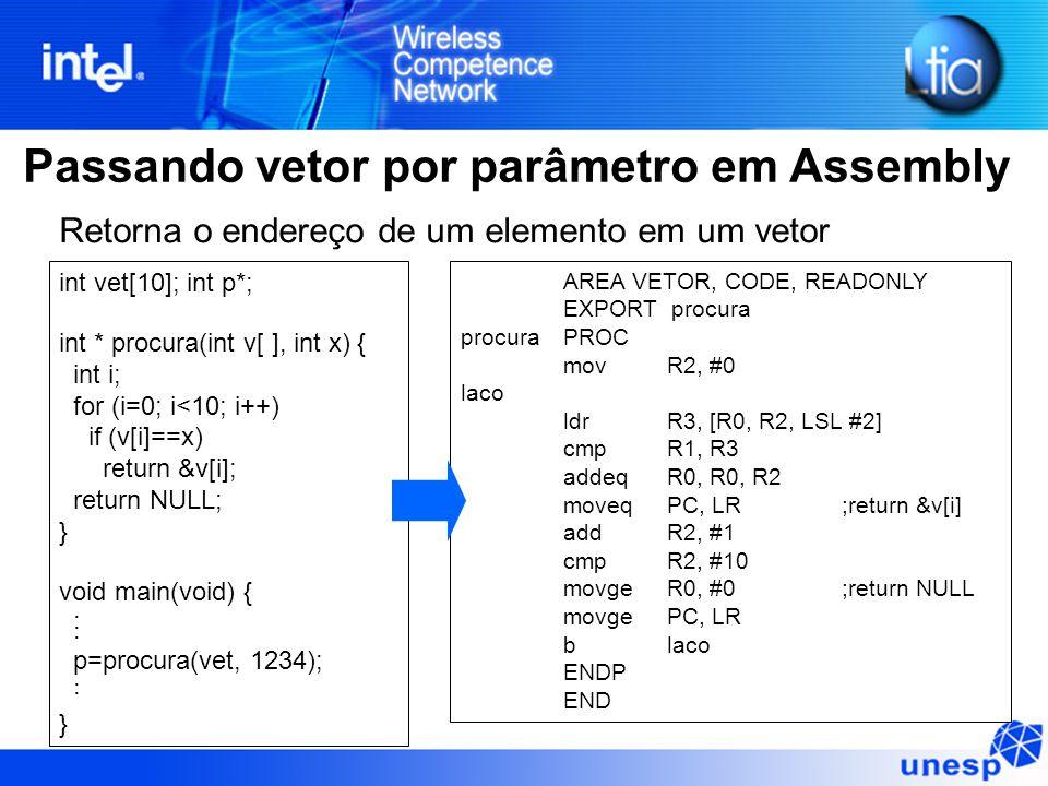 Passando vetor por parâmetro em Assembly int vet[10]; int p*; int * procura(int v[ ], int x) { int i; for (i=0; i<10; i++) if (v[i]==x) return &v[i]; return NULL; } void main(void) {.