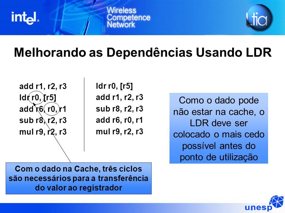Melhorando as Dependências Usando LDR ldr r0, [r5] add r1, r2, r3 sub r8, r2, r3 add r6, r0, r1 mul r9, r2, r3 add r1, r2, r3 ldr r0, [r5] add r6, r0, r1 sub r8, r2, r3 mul r9, r2, r3 Com o dado na Cache, três ciclos são necessários para a transferência do valor ao registrador Como o dado pode não estar na cache, o LDR deve ser colocado o mais cedo possível antes do ponto de utilização