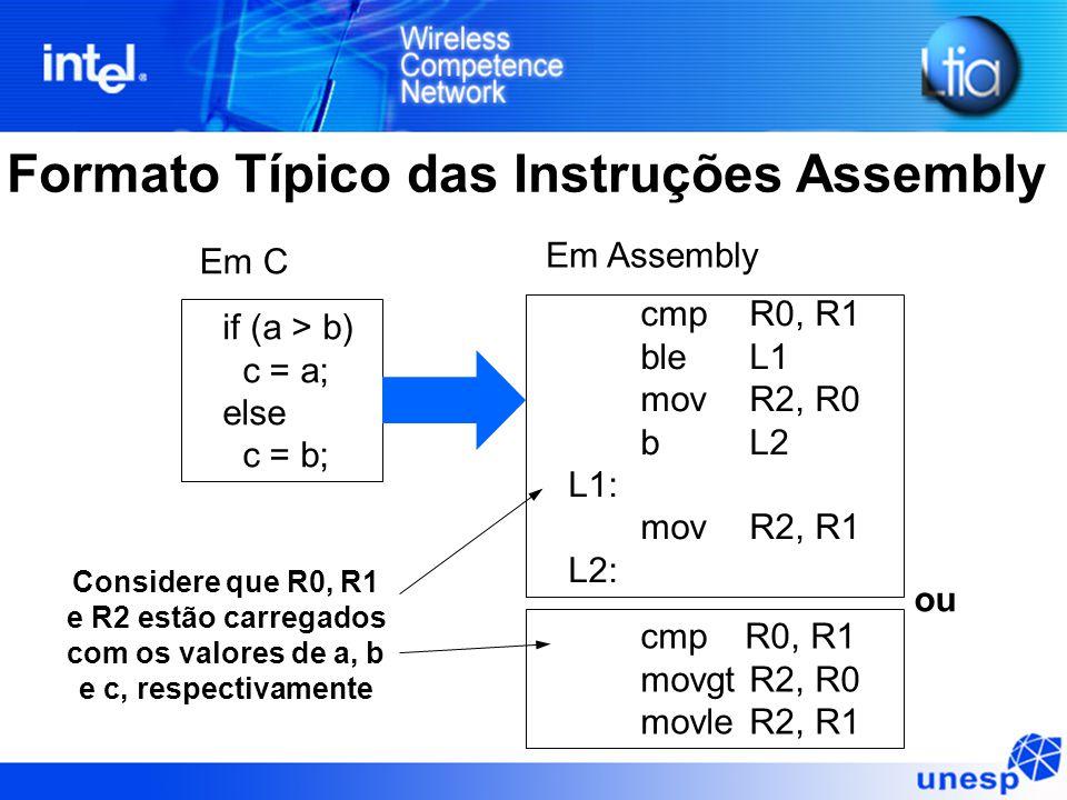 Formato Típico das Instruções Assembly cmpR0, R1 bleL1 mov R2, R0 b L2 L1: mov R2, R1 L2: if (a > b) c = a; else c = b; Em C Em Assembly cmp R0, R1 movgt R2, R0 movle R2, R1 ou Considere que R0, R1 e R2 estão carregados com os valores de a, b e c, respectivamente