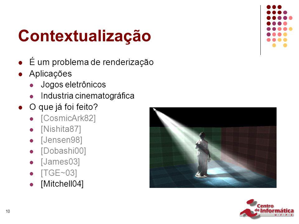 10 Contextualização É um problema de renderização Aplicações Jogos eletrônicos Industria cinematográfica O que já foi feito.