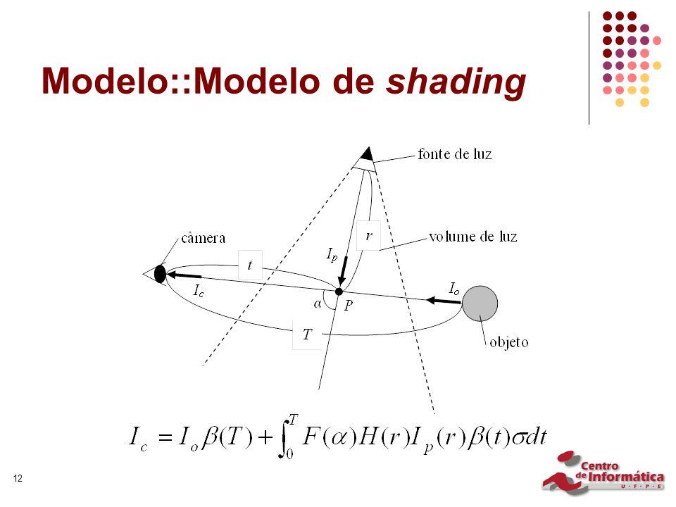12 Modelo::Modelo de shading