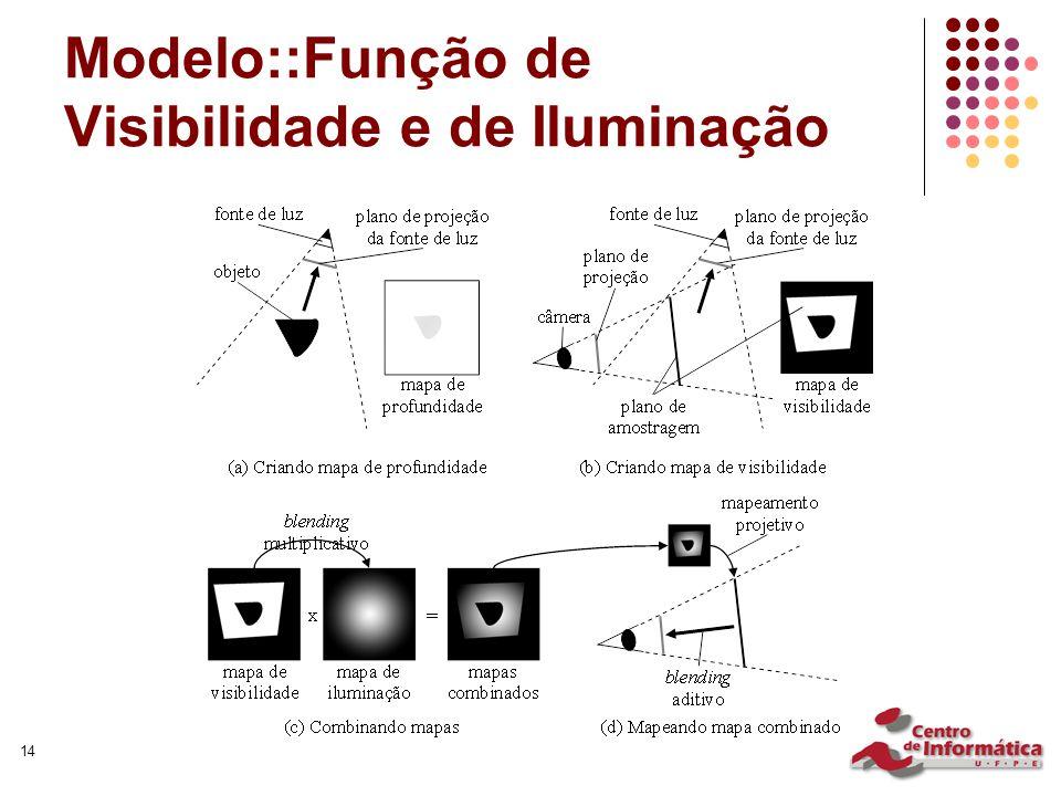 14 Modelo::Função de Visibilidade e de Iluminação