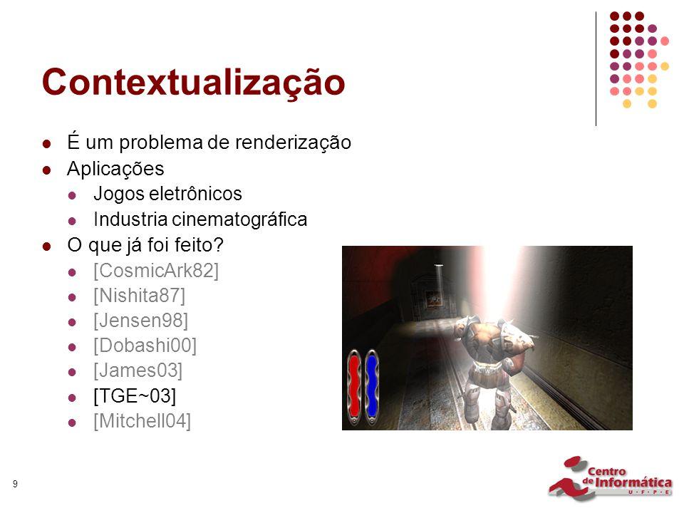 9 Contextualização É um problema de renderização Aplicações Jogos eletrônicos Industria cinematográfica O que já foi feito.