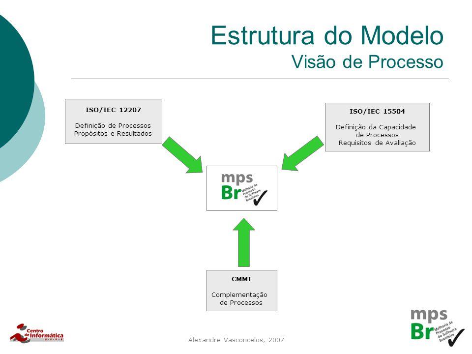 Alexandre Vasconcelos, 2007 Estrutura do Modelo Visão de Processo ISO/IEC 12207 Definição de Processos Propósitos e Resultados ISO/IEC 15504 Definição
