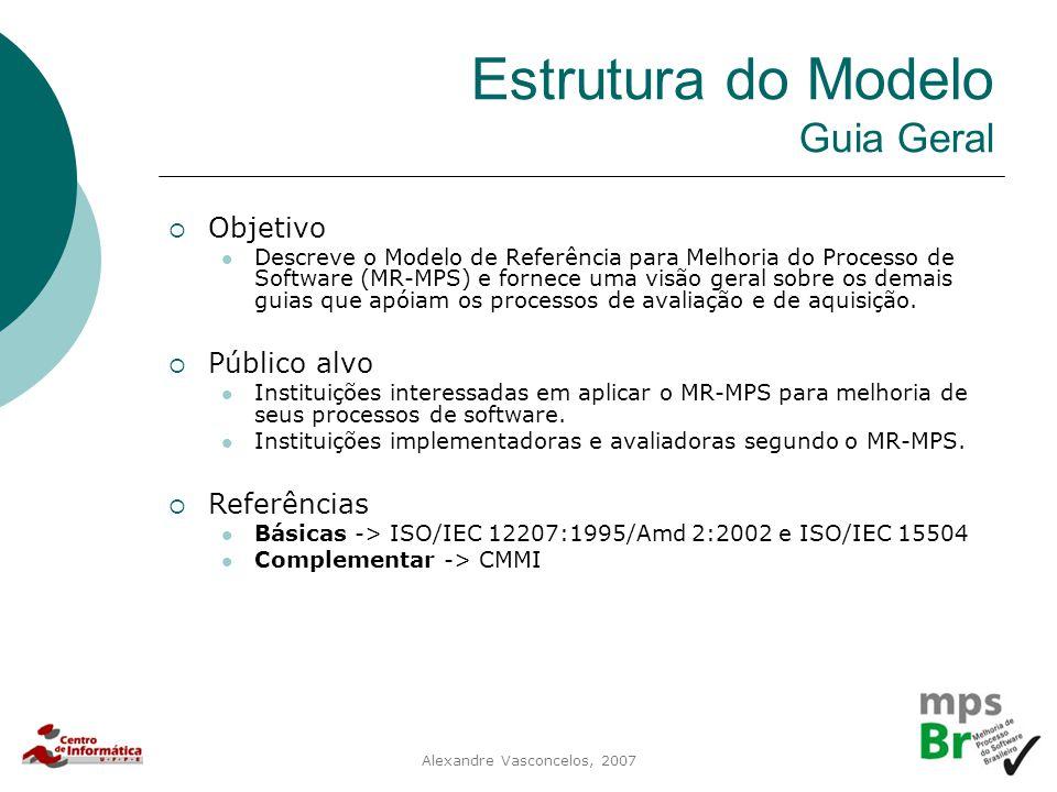 Alexandre Vasconcelos, 2007 Estrutura do Modelo Guia Geral  Objetivo Descreve o Modelo de Referência para Melhoria do Processo de Software (MR-MPS) e