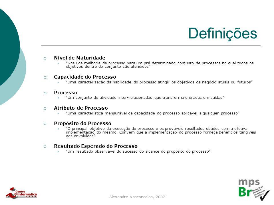 """Alexandre Vasconcelos, 2007 Definições  Nível de Maturidade """"Grau de melhoria de processo para um pré-determinado conjunto de processos no qual todos"""