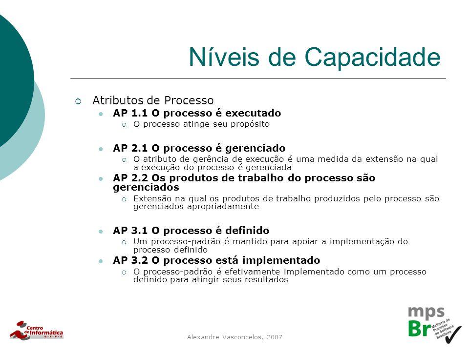 Alexandre Vasconcelos, 2007 Níveis de Capacidade  Atributos de Processo AP 1.1 O processo é executado  O processo atinge seu propósito AP 2.1 O proc