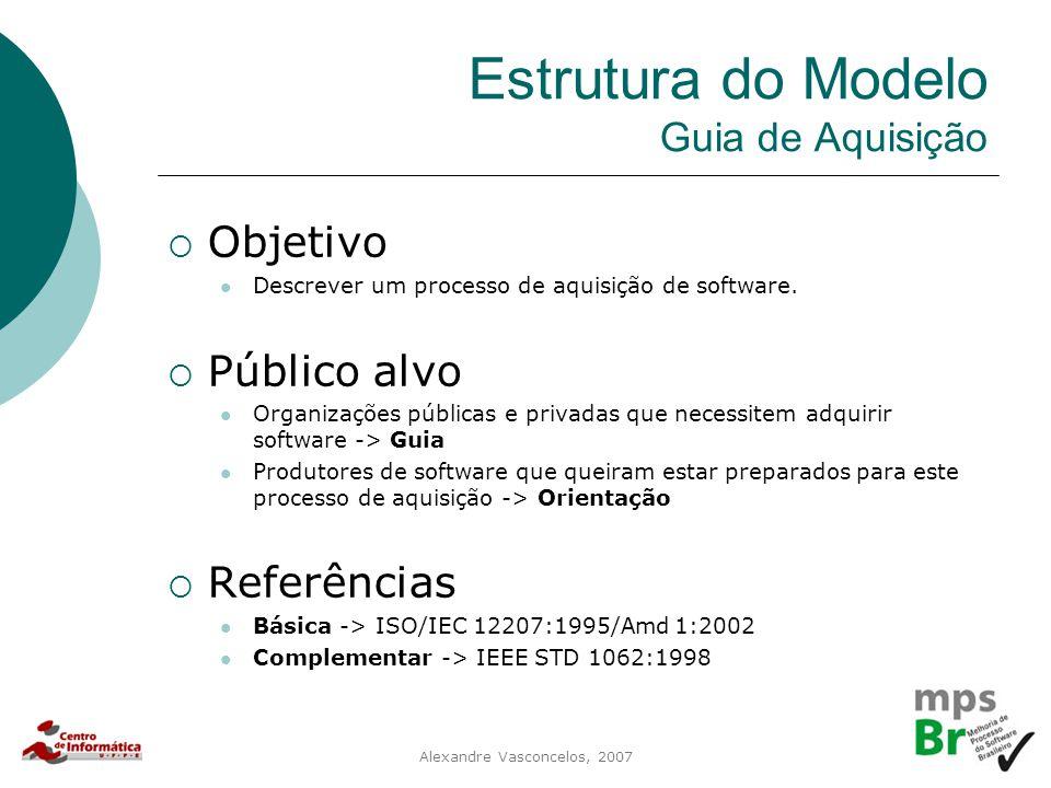 Alexandre Vasconcelos, 2007 Estrutura do Modelo Guia de Aquisição  Objetivo Descrever um processo de aquisição de software.  Público alvo Organizaçõ