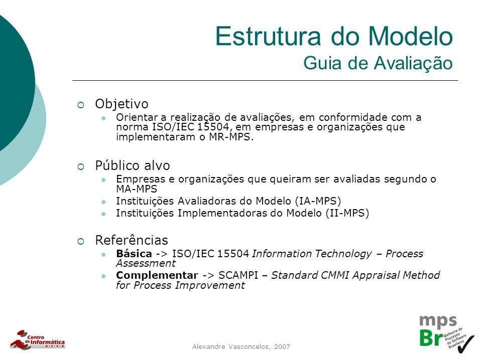 Alexandre Vasconcelos, 2007 Estrutura do Modelo Guia de Avaliação  Objetivo Orientar a realização de avaliações, em conformidade com a norma ISO/IEC