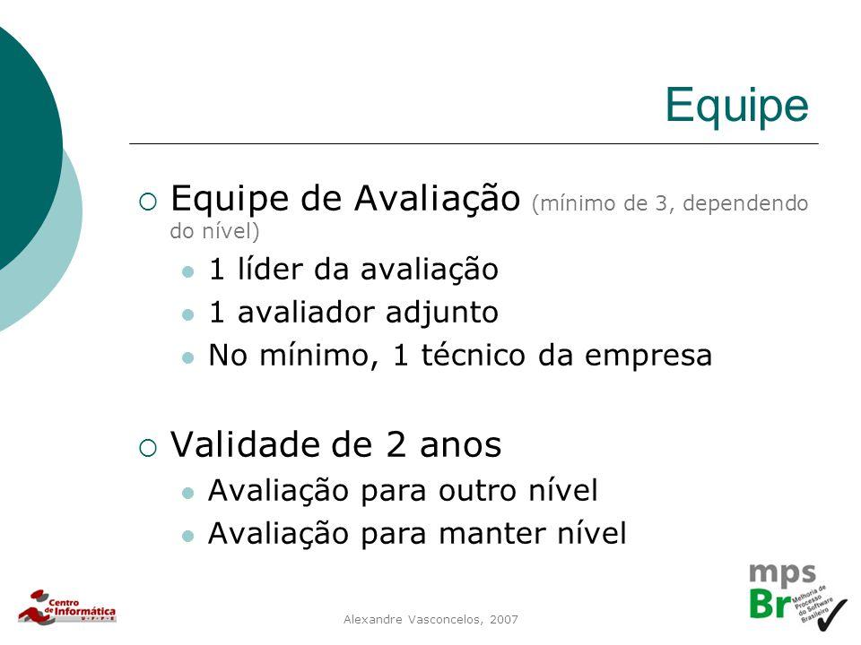 Alexandre Vasconcelos, 2007 Equipe  Equipe de Avaliação (mínimo de 3, dependendo do nível) 1 líder da avaliação 1 avaliador adjunto No mínimo, 1 técn