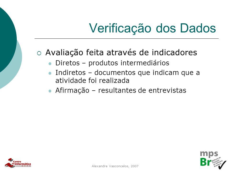 Alexandre Vasconcelos, 2007 Verificação dos Dados  Avaliação feita através de indicadores Diretos – produtos intermediários Indiretos – documentos qu