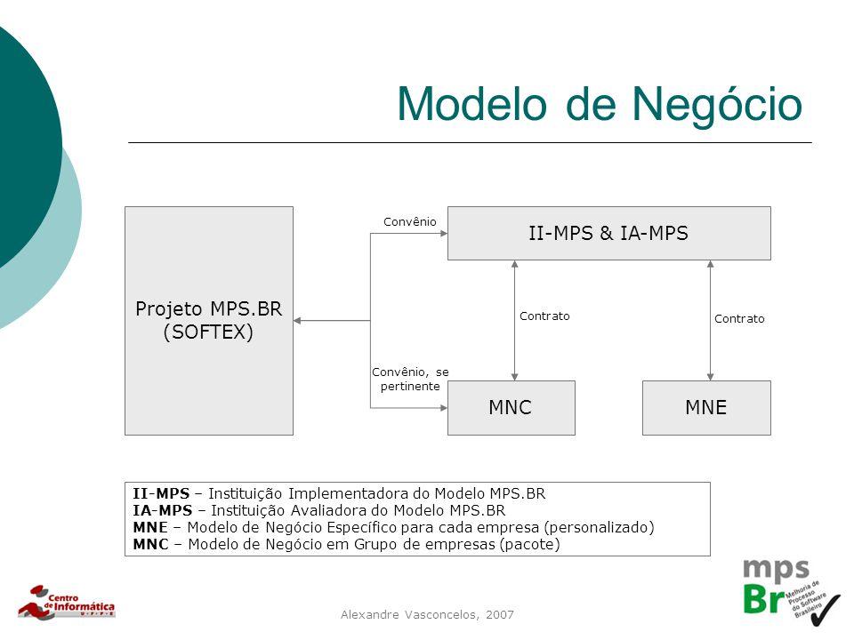Alexandre Vasconcelos, 2007 Modelo de Negócio Projeto MPS.BR (SOFTEX) II-MPS & IA-MPS MNCMNE Convênio Convênio, se pertinente Contrato II-MPS – Instit