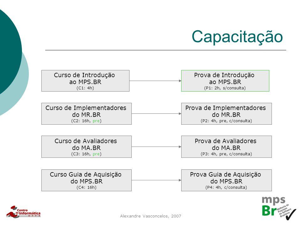 Alexandre Vasconcelos, 2007 Capacitação Curso de Introdução ao MPS.BR (C1: 4h) Curso de Implementadores do MR.BR (C2: 16h, pre) Curso de Avaliadores d