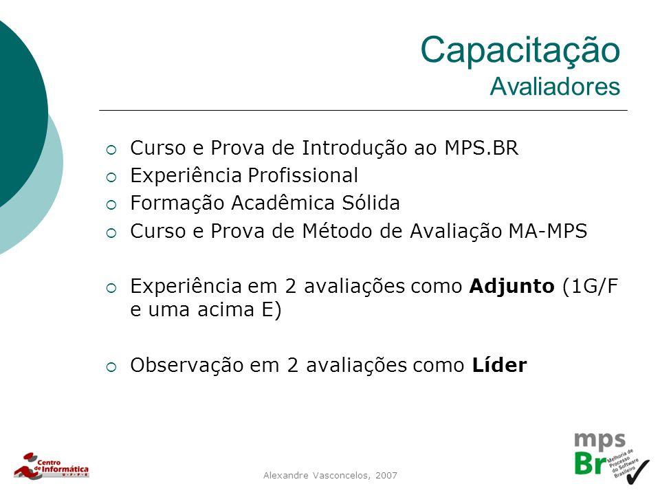 Alexandre Vasconcelos, 2007 Capacitação Avaliadores  Curso e Prova de Introdução ao MPS.BR  Experiência Profissional  Formação Acadêmica Sólida  C