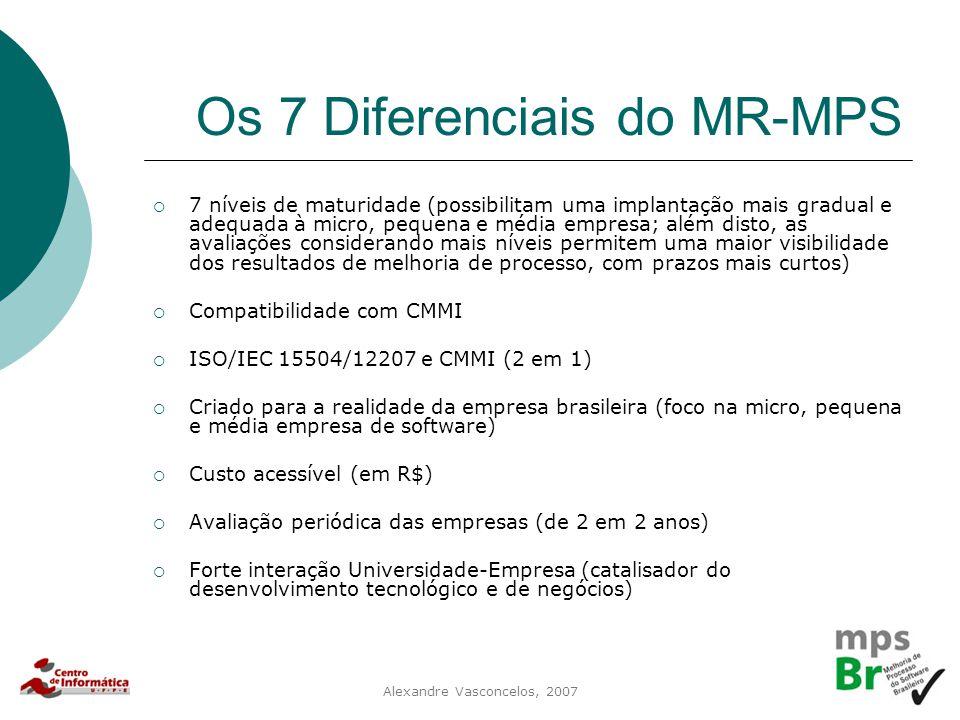Alexandre Vasconcelos, 2007 Os 7 Diferenciais do MR-MPS  7 níveis de maturidade (possibilitam uma implantação mais gradual e adequada à micro, pequen
