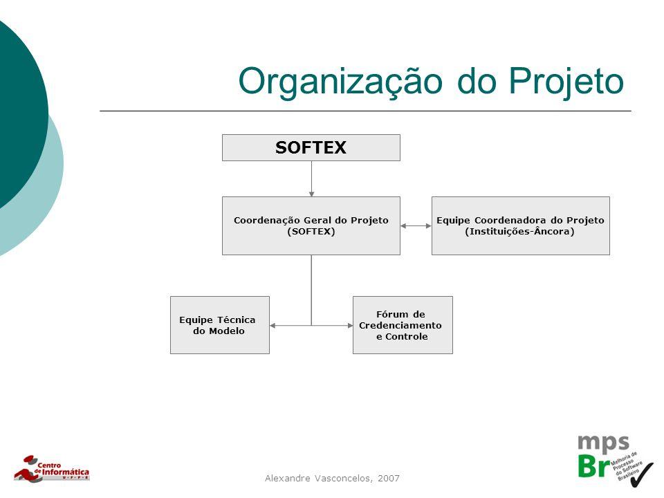 Alexandre Vasconcelos, 2007 Organização do Projeto SOFTEX Coordenação Geral do Projeto (SOFTEX) Equipe Coordenadora do Projeto (Instituições-Âncora) E