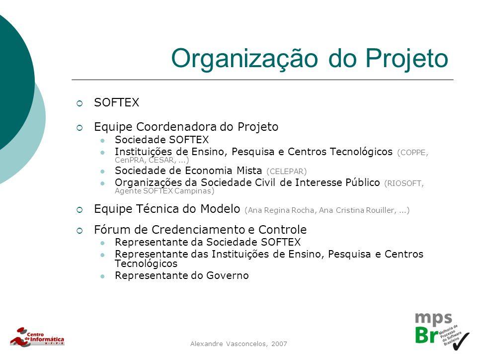 Alexandre Vasconcelos, 2007 Organização do Projeto  SOFTEX  Equipe Coordenadora do Projeto Sociedade SOFTEX Instituições de Ensino, Pesquisa e Centr