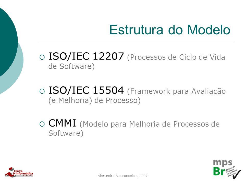 Alexandre Vasconcelos, 2007 Estrutura do Modelo  ISO/IEC 12207 (Processos de Ciclo de Vida de Software)  ISO/IEC 15504 (Framework para Avaliação (e