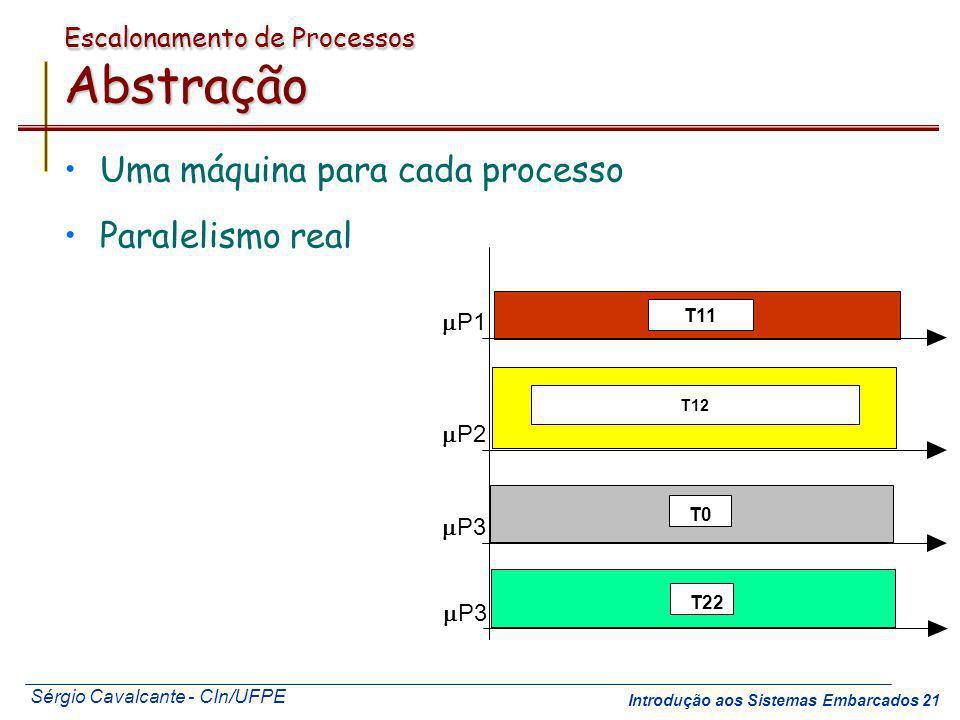 Sérgio Cavalcante - CIn/UFPE Introdução aos Sistemas Embarcados 21 Escalonamento de Processos Abstração Uma máquina para cada processo Paralelismo rea