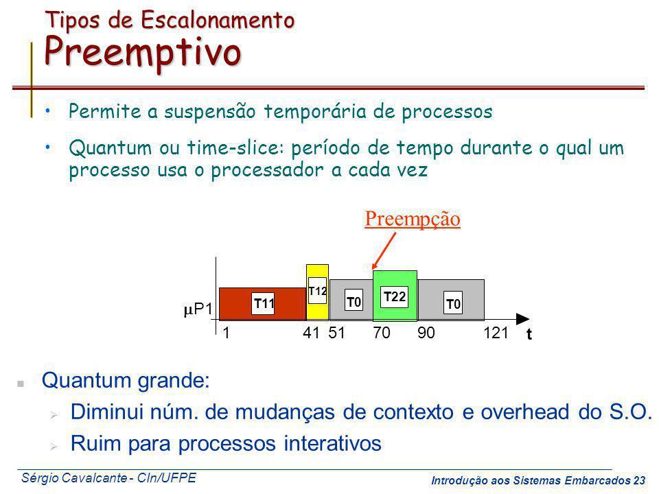 Sérgio Cavalcante - CIn/UFPE Introdução aos Sistemas Embarcados 23 Tipos de Escalonamento Preemptivo Permite a suspensão temporária de processos Quant