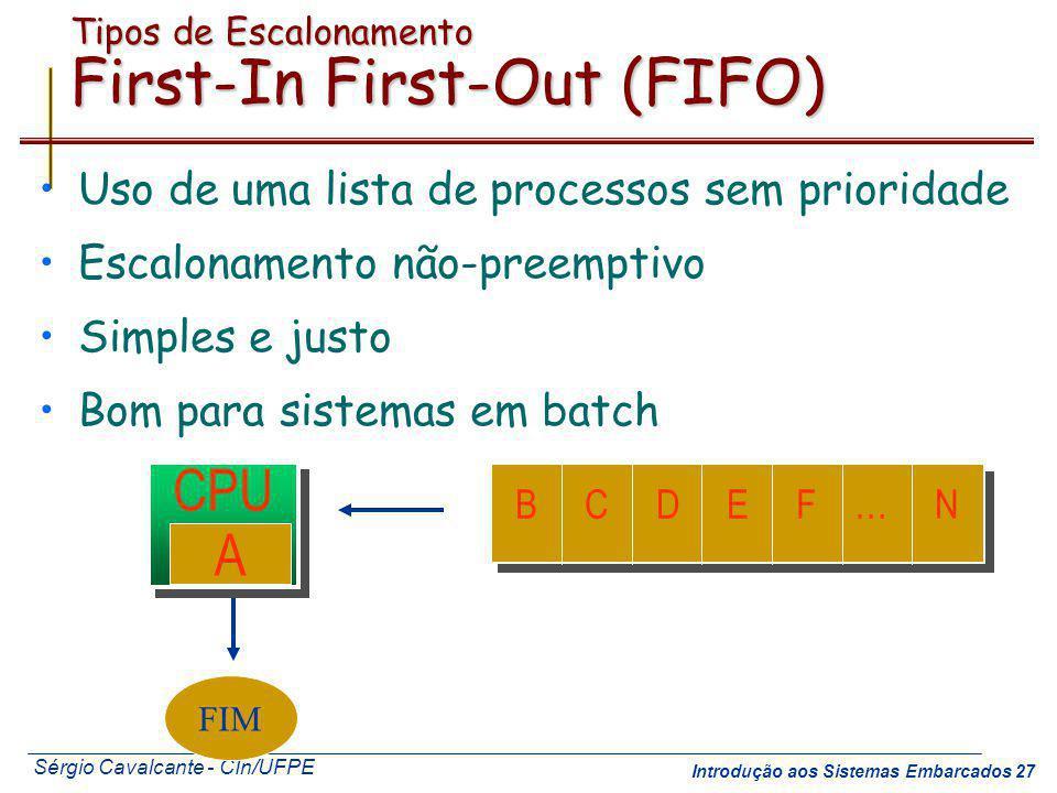 Sérgio Cavalcante - CIn/UFPE Introdução aos Sistemas Embarcados 27 Tipos de Escalonamento First-In First-Out (FIFO) Uso de uma lista de processos sem