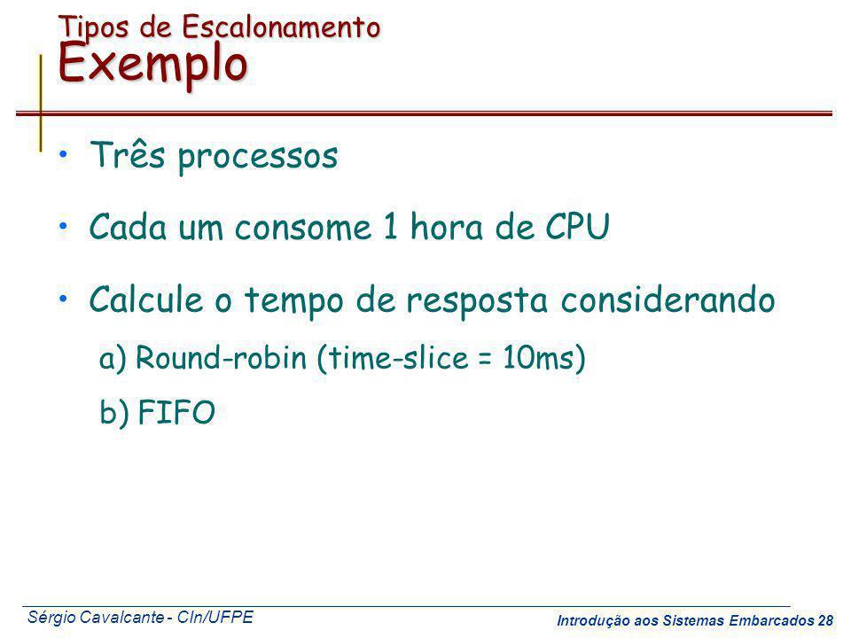 Sérgio Cavalcante - CIn/UFPE Introdução aos Sistemas Embarcados 28 Tipos de Escalonamento Exemplo Três processos Cada um consome 1 hora de CPU Calcule