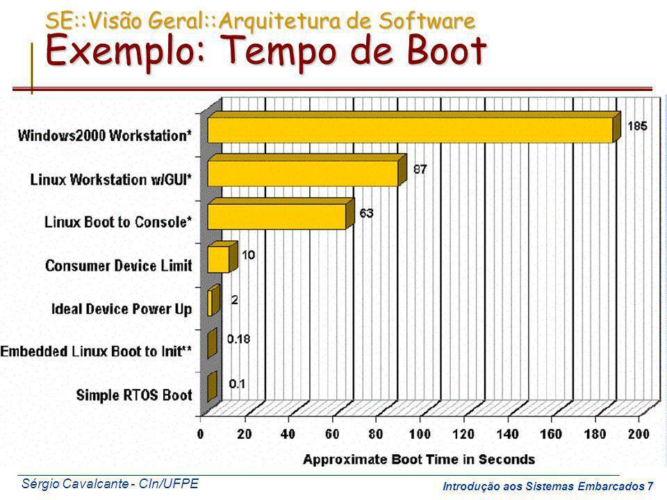 Sérgio Cavalcante - CIn/UFPE Introdução aos Sistemas Embarcados 7 SE::Visão Geral::Arquitetura de Software Exemplo: Tempo de Boot
