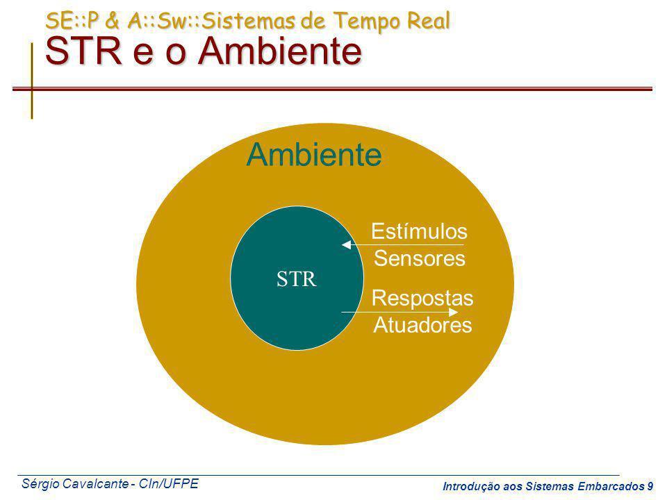 Sérgio Cavalcante - CIn/UFPE Introdução aos Sistemas Embarcados 9 SE::P & A::Sw::Sistemas de Tempo Real STR e o Ambiente STR Ambiente Estímulos Sensor