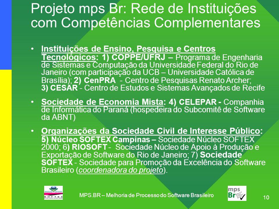 10 Projeto mps Br: Rede de Instituições com Competências Complementares Instituições de Ensino, Pesquisa e Centros Tecnológicos: 1) COPPE/UFRJ – Progr