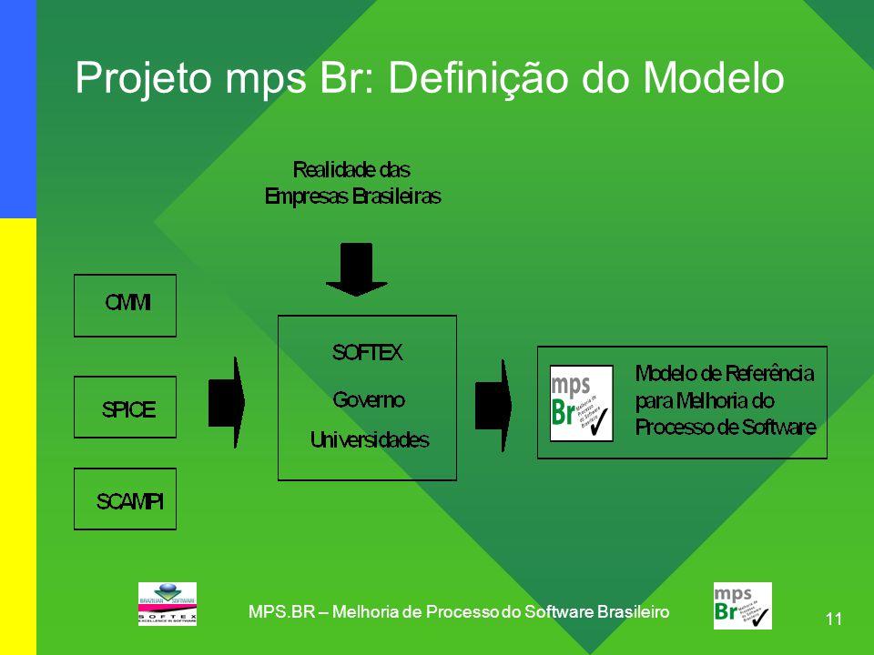 11 Projeto mps Br: Definição do Modelo MPS.BR – Melhoria de Processo do Software Brasileiro
