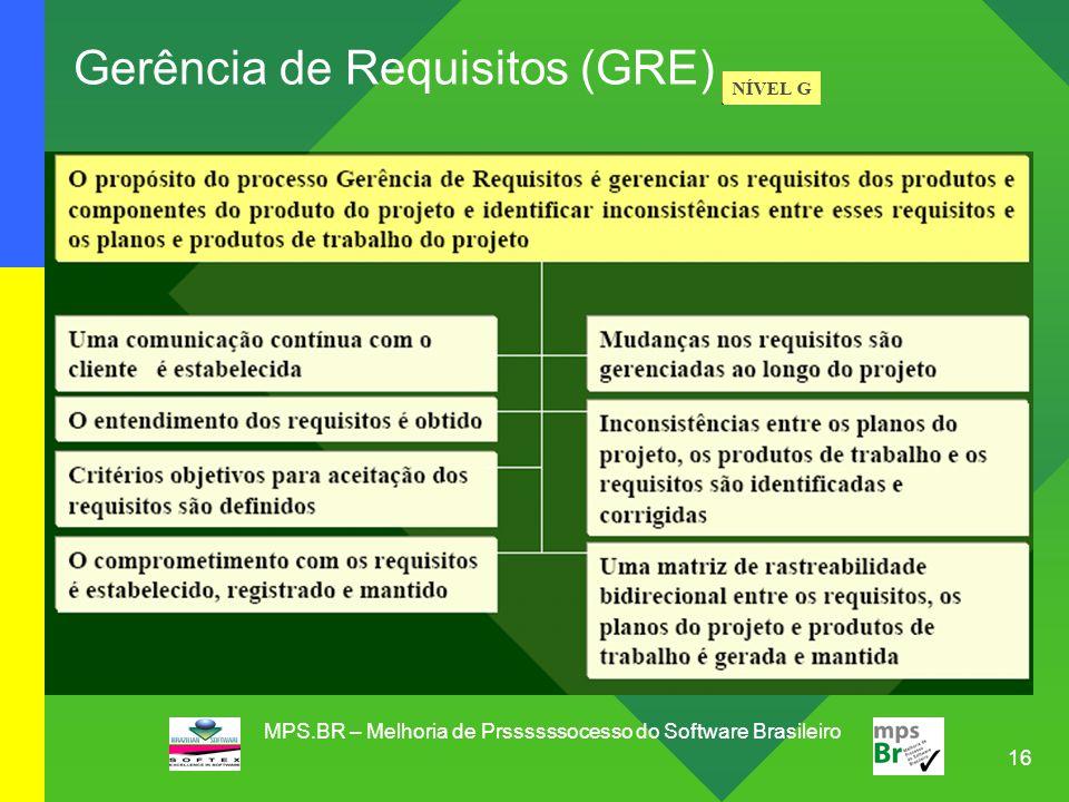 16 Gerência de Requisitos (GRE) MPS.BR – Melhoria de Prssssssocesso do Software Brasileiro