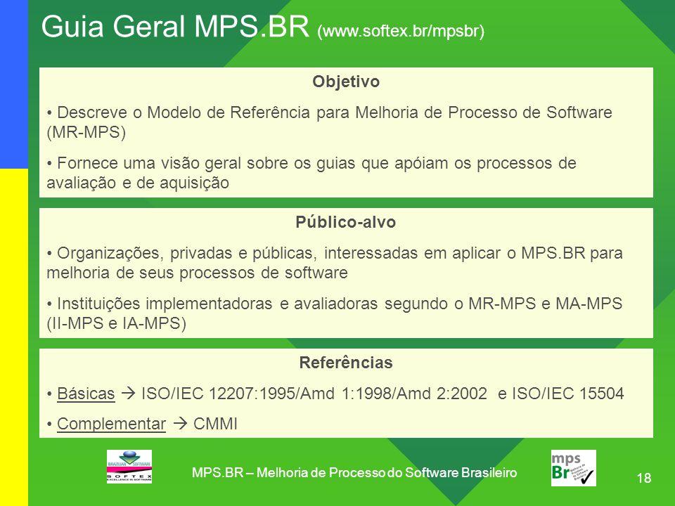 18 Guia Geral MPS.BR (www.softex.br/mpsbr) Referências Básicas  ISO/IEC 12207:1995/Amd 1:1998/Amd 2:2002 e ISO/IEC 15504 Complementar  CMMI Objetivo