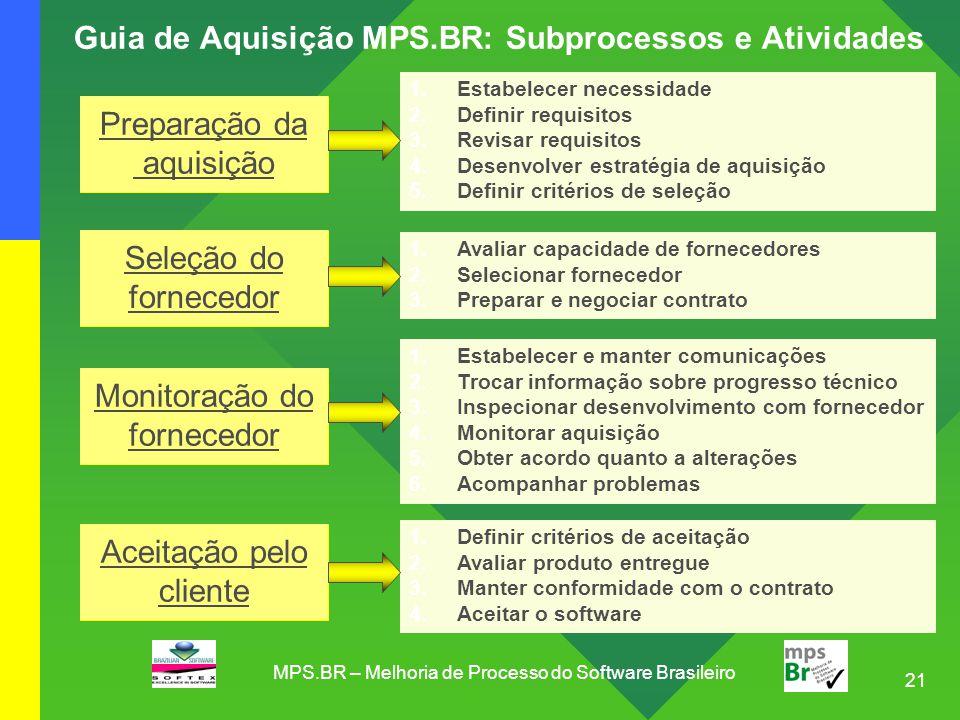 21 Guia de Aquisição MPS.BR: Subprocessos e Atividades Preparação da aquisição Seleção do fornecedor Monitoração do fornecedor Aceitação pelo cliente