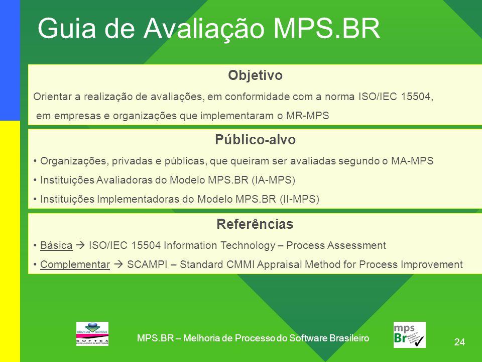 24 Guia de Avaliação MPS.BR Referências Básica  ISO/IEC 15504 Information Technology – Process Assessment Complementar  SCAMPI – Standard CMMI Appra