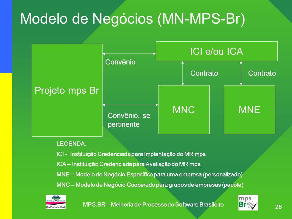 26 MPS.BR – Melhoria de Processo do Software Brasileiro Modelo de Negócios (MN-MPS-Br) Projeto mps Br ICI e/ou ICA MNEMNC Contrato Convênio Convênio,