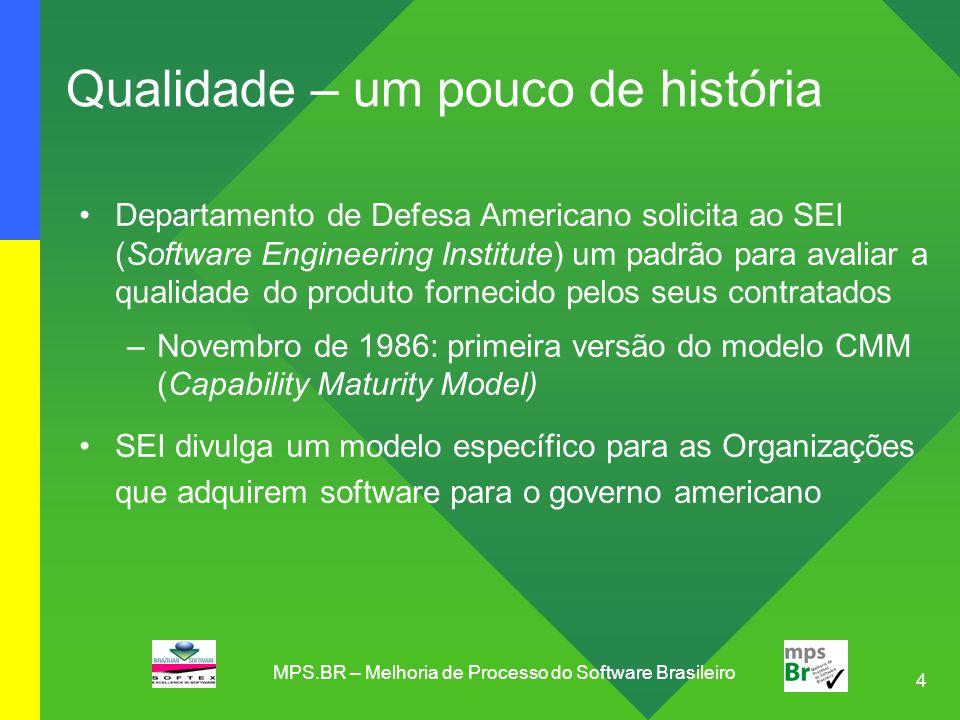 15 MPS.BR – Melhoria de Prssssssocesso do Software Brasileiro Áreas de Processo